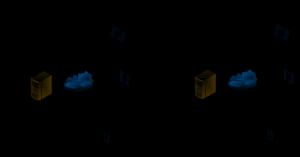 VDI Vs Terminal Server blog virtualizando con Citrix