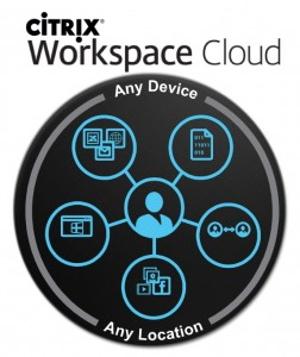 Citrix-WorkSpace-cloud-blog-virtualizando-redes-con-Citrix