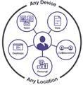 Internacionalización de las empresas españolas y tecnología blog virtualizando con Citrix